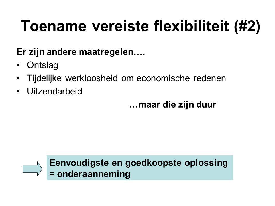 Toename vereiste flexibiliteit (#2) Er zijn andere maatregelen…. Ontslag Tijdelijke werkloosheid om economische redenen Uitzendarbeid …maar die zijn d