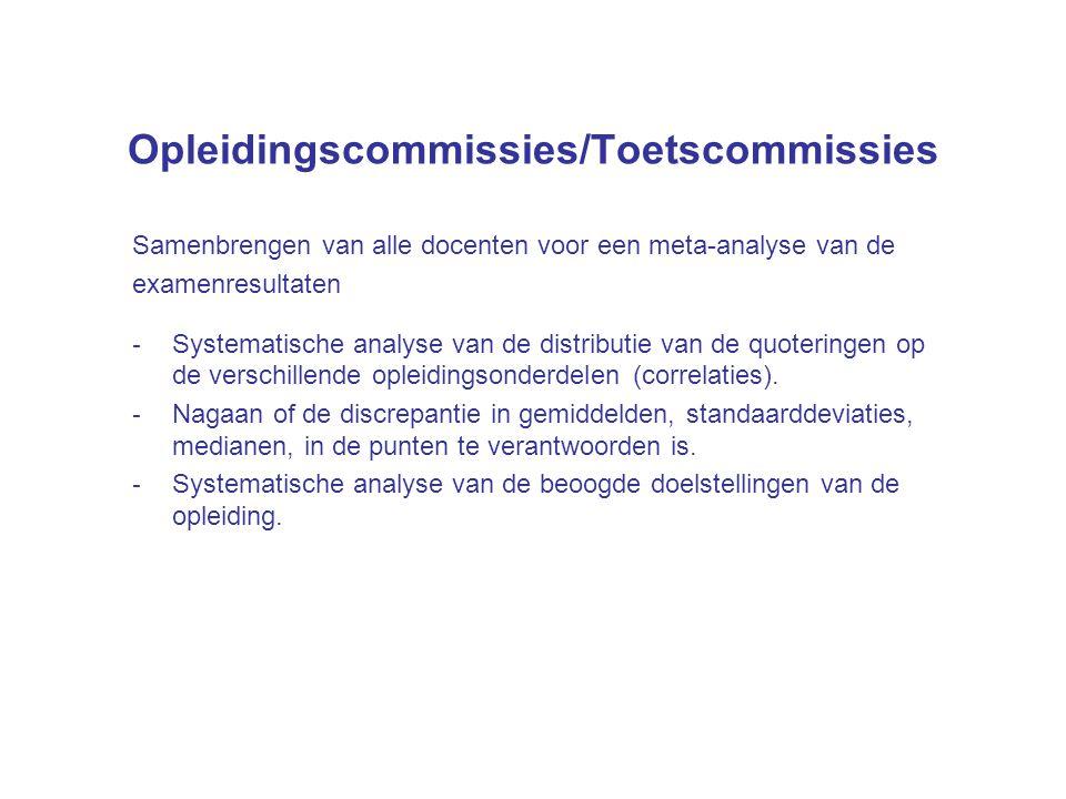 Opleidingscommissies/Toetscommissies Samenbrengen van alle docenten voor een meta-analyse van de examenresultaten - Systematische analyse van de distr