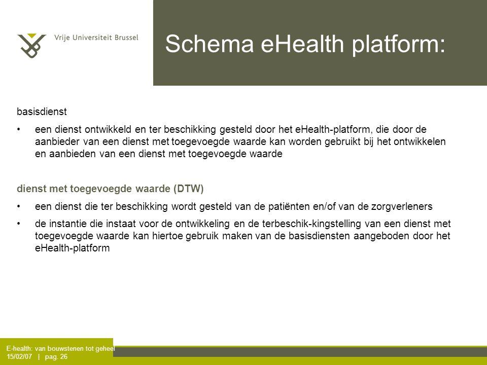 E-health: van bouwstenen tot geheel 15/02/07 | pag. 26 Schema eHealth platform: basisdienst een dienst ontwikkeld en ter beschikking gesteld door het