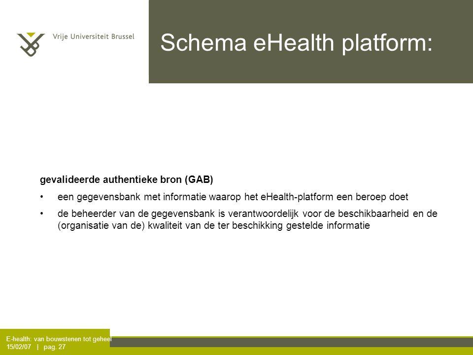 E-health: van bouwstenen tot geheel 15/02/07 | pag. 27 Schema eHealth platform: gevalideerde authentieke bron (GAB) een gegevensbank met informatie w