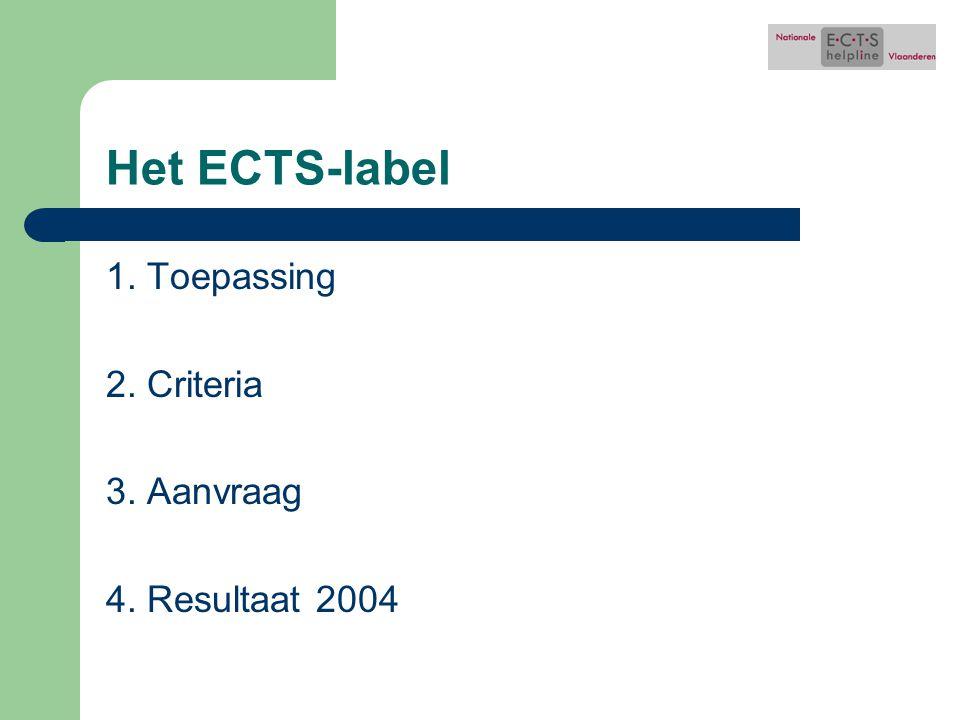 1. Toepassing 2. Criteria 3. Aanvraag 4. Resultaat 2004