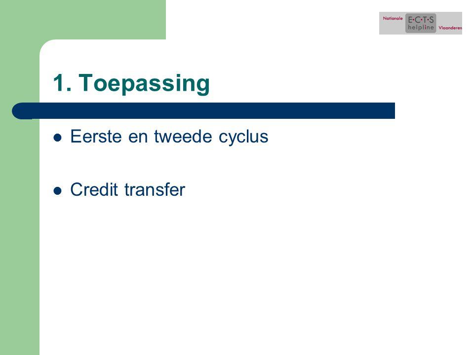 1. Toepassing Eerste en tweede cyclus Credit transfer