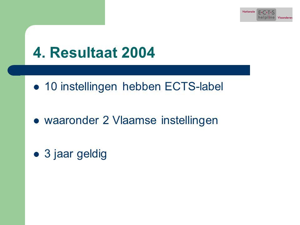 4. Resultaat 2004 10 instellingen hebben ECTS-label waaronder 2 Vlaamse instellingen 3 jaar geldig