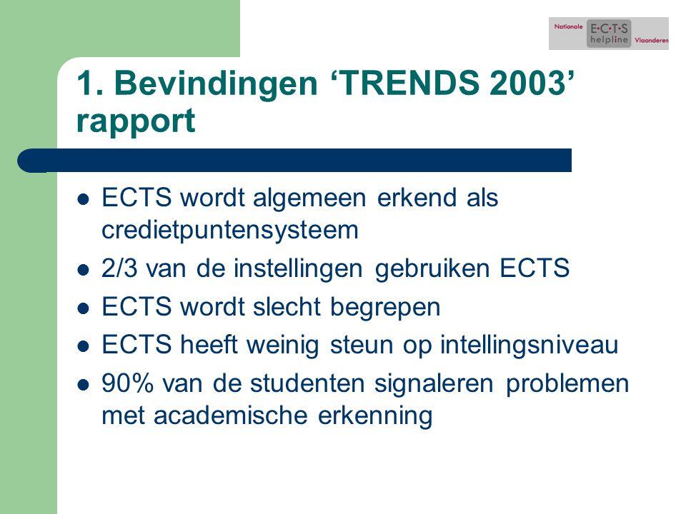 1. Bevindingen 'TRENDS 2003' rapport ECTS wordt algemeen erkend als credietpuntensysteem 2/3 van de instellingen gebruiken ECTS ECTS wordt slecht begr