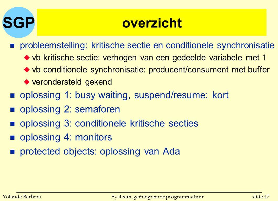 SGP slide 47Systeem-geïntegreerde programmatuurYolande Berbers overzicht n probleemstelling: kritische sectie en conditionele synchronisatie u vb kritische sectie: verhogen van een gedeelde variabele met 1 u vb conditionele synchronisatie: producent/consument met buffer u verondersteld gekend n oplossing 1: busy waiting, suspend/resume: kort n oplossing 2: semaforen n oplossing 3: conditionele kritische secties n oplossing 4: monitors n protected objects: oplossing van Ada