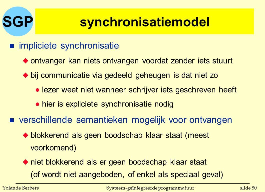 SGP slide 80Systeem-geïntegreerde programmatuurYolande Berbers synchronisatiemodel n impliciete synchronisatie u ontvanger kan niets ontvangen voordat zender iets stuurt u bij communicatie via gedeeld geheugen is dat niet zo l lezer weet niet wanneer schrijver iets geschreven heeft l hier is expliciete synchronisatie nodig n verschillende semantieken mogelijk voor ontvangen u blokkerend als geen boodschap klaar staat (meest voorkomend) u niet blokkerend als er geen boodschap klaar staat (of wordt niet aangeboden, of enkel als speciaal geval)