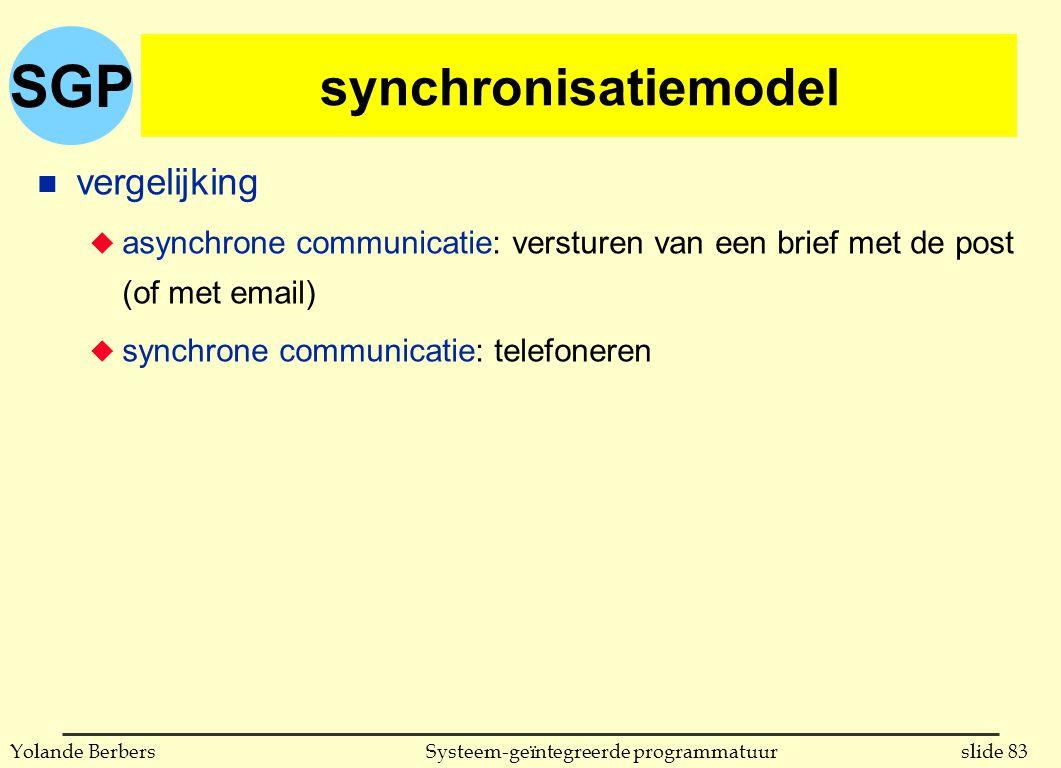 SGP slide 83Systeem-geïntegreerde programmatuurYolande Berbers synchronisatiemodel n vergelijking u asynchrone communicatie: versturen van een brief met de post (of met email) u synchrone communicatie: telefoneren