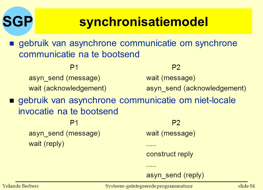 SGP slide 84Systeem-geïntegreerde programmatuurYolande Berbers synchronisatiemodel n gebruik van asynchrone communicatie om synchrone communicatie na te bootsend P1P2 asyn_send (message)wait (message) wait (acknowledgement)asyn_send (acknowledgement) n gebruik van asynchrone communicatie om niet-locale invocatie na te bootsend P1P2 asyn_send (message)wait (message) wait (reply).....