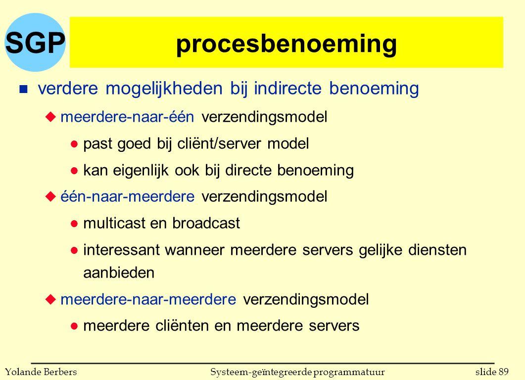 SGP slide 89Systeem-geïntegreerde programmatuurYolande Berbers procesbenoeming n verdere mogelijkheden bij indirecte benoeming u meerdere-naar-één verzendingsmodel l past goed bij cliënt/server model l kan eigenlijk ook bij directe benoeming u één-naar-meerdere verzendingsmodel l multicast en broadcast l interessant wanneer meerdere servers gelijke diensten aanbieden u meerdere-naar-meerdere verzendingsmodel l meerdere cliënten en meerdere servers
