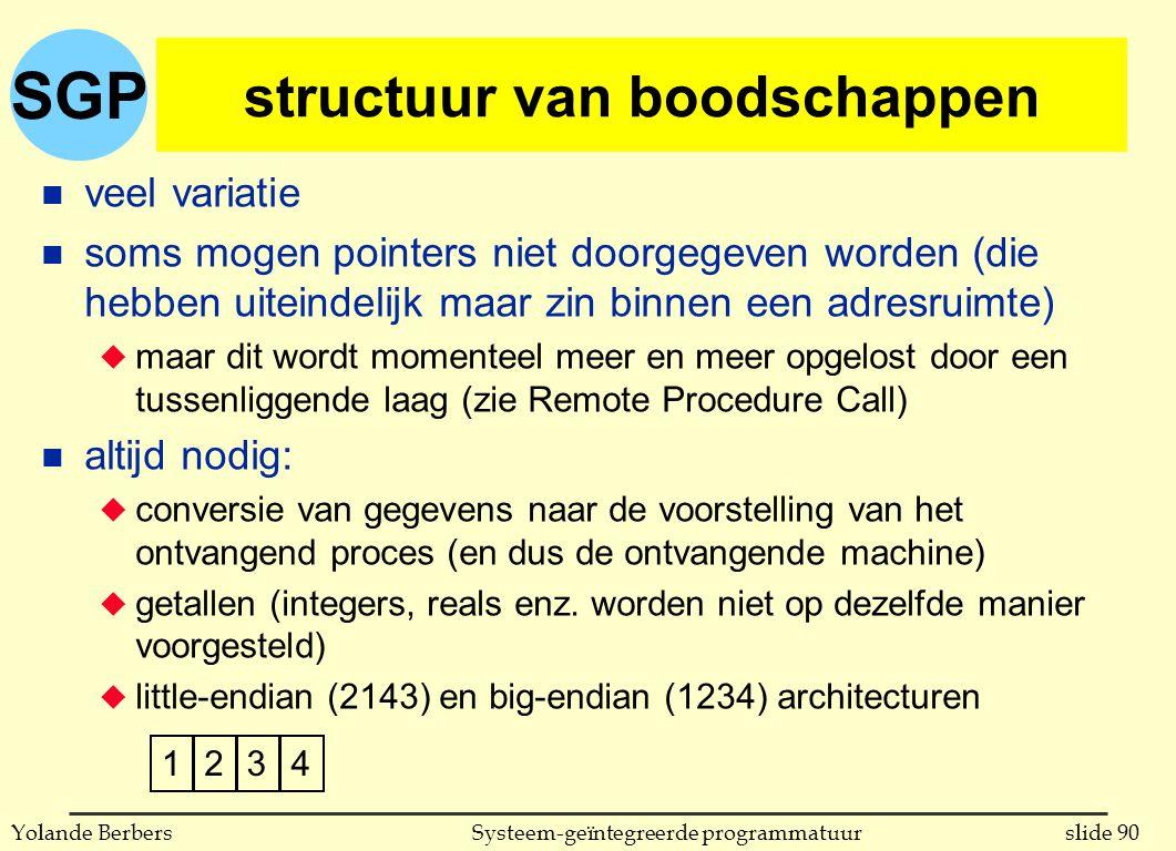 SGP slide 90Systeem-geïntegreerde programmatuurYolande Berbers structuur van boodschappen n veel variatie n soms mogen pointers niet doorgegeven worden (die hebben uiteindelijk maar zin binnen een adresruimte) u maar dit wordt momenteel meer en meer opgelost door een tussenliggende laag (zie Remote Procedure Call) n altijd nodig: u conversie van gegevens naar de voorstelling van het ontvangend proces (en dus de ontvangende machine) u getallen (integers, reals enz.