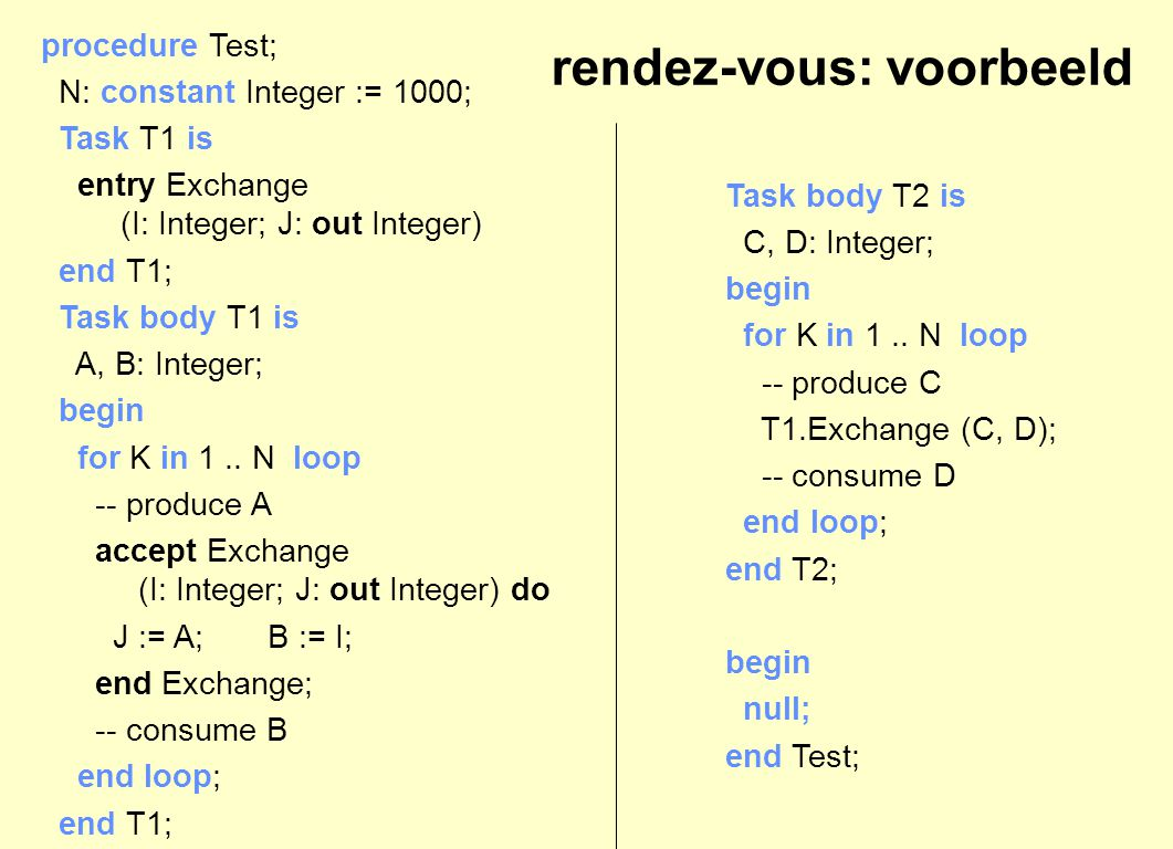 procedure Test; N: constant Integer := 1000; Task T1 is entry Exchange (I: Integer; J: out Integer) end T1; Task body T1 is A, B: Integer; begin for K in 1..