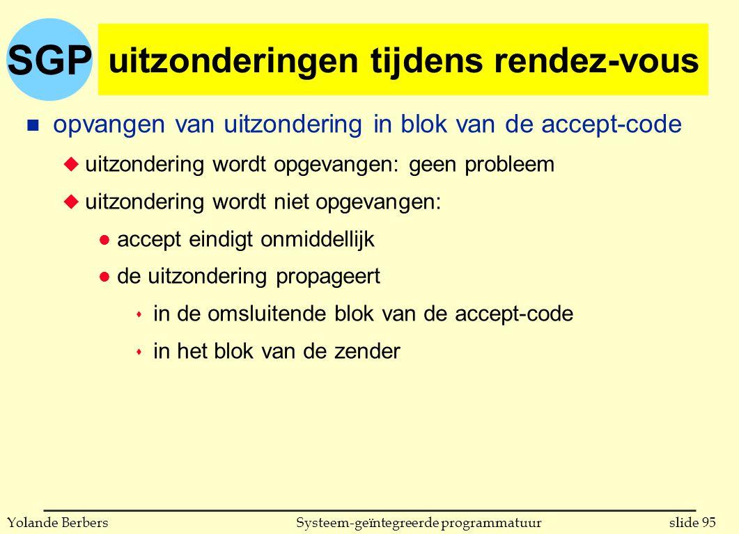 SGP slide 95Systeem-geïntegreerde programmatuurYolande Berbers uitzonderingen tijdens rendez-vous n opvangen van uitzondering in blok van de accept-code u uitzondering wordt opgevangen: geen probleem u uitzondering wordt niet opgevangen: l accept eindigt onmiddellijk l de uitzondering propageert s in de omsluitende blok van de accept-code s in het blok van de zender
