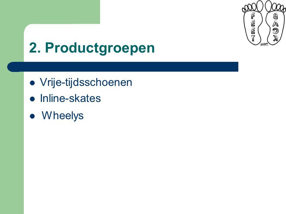 2. Productgroepen Vrije-tijdsschoenen Inline-skates Wheelys