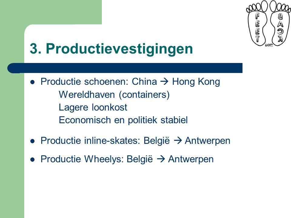3. Productievestigingen Productie schoenen: China  Hong Kong Wereldhaven (containers) Lagere loonkost Economisch en politiek stabiel Productie Wheely
