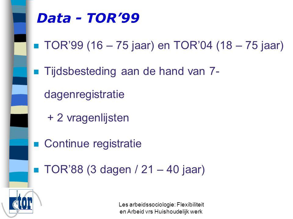 Les arbeidssociologie: Flexibiliteit en Arbeid vrs Huishoudelijk werk Data - TOR'99 n TOR'99 (16 – 75 jaar) en TOR'04 (18 – 75 jaar) n Tijdsbesteding aan de hand van 7- dagenregistratie + 2 vragenlijsten n Continue registratie n TOR'88 (3 dagen / 21 – 40 jaar)