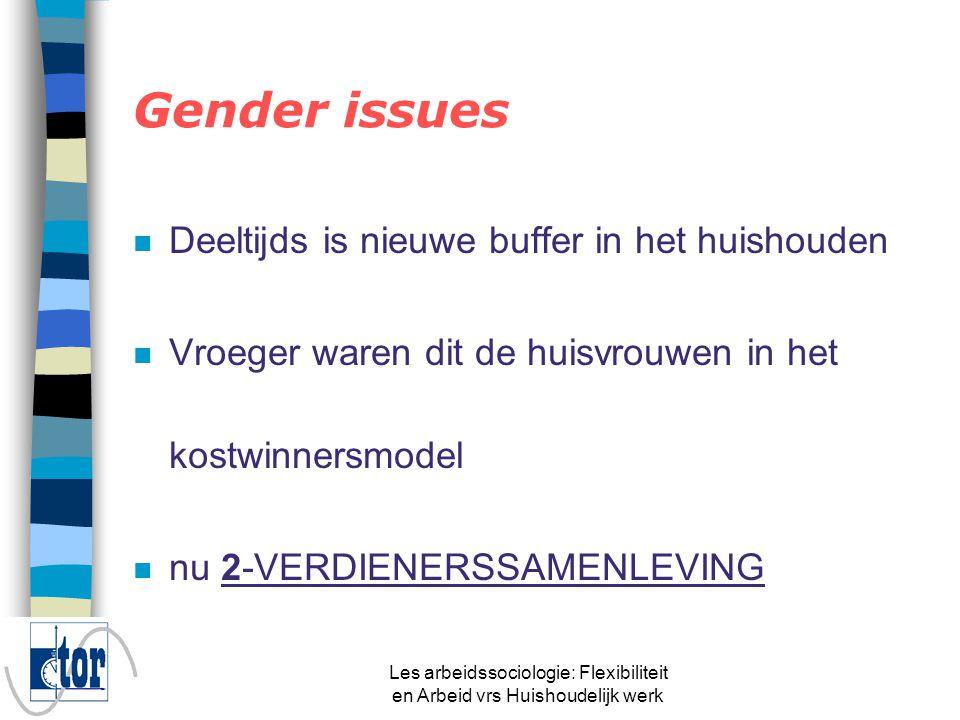Les arbeidssociologie: Flexibiliteit en Arbeid vrs Huishoudelijk werk Gender issues n Voltijds werkende vrouwen n Aandeel huishoudelijk werk en kinderzorg aanzienlijk minder n 's Avonds wel tijd voor huishouden en kinderen