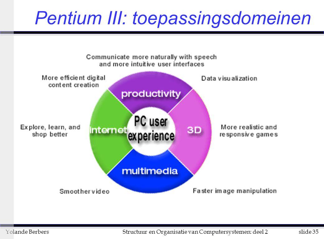 slide 35Structuur en Organisatie van Computersystemen: deel 2Yolande Berbers Pentium III: toepassingsdomeinen