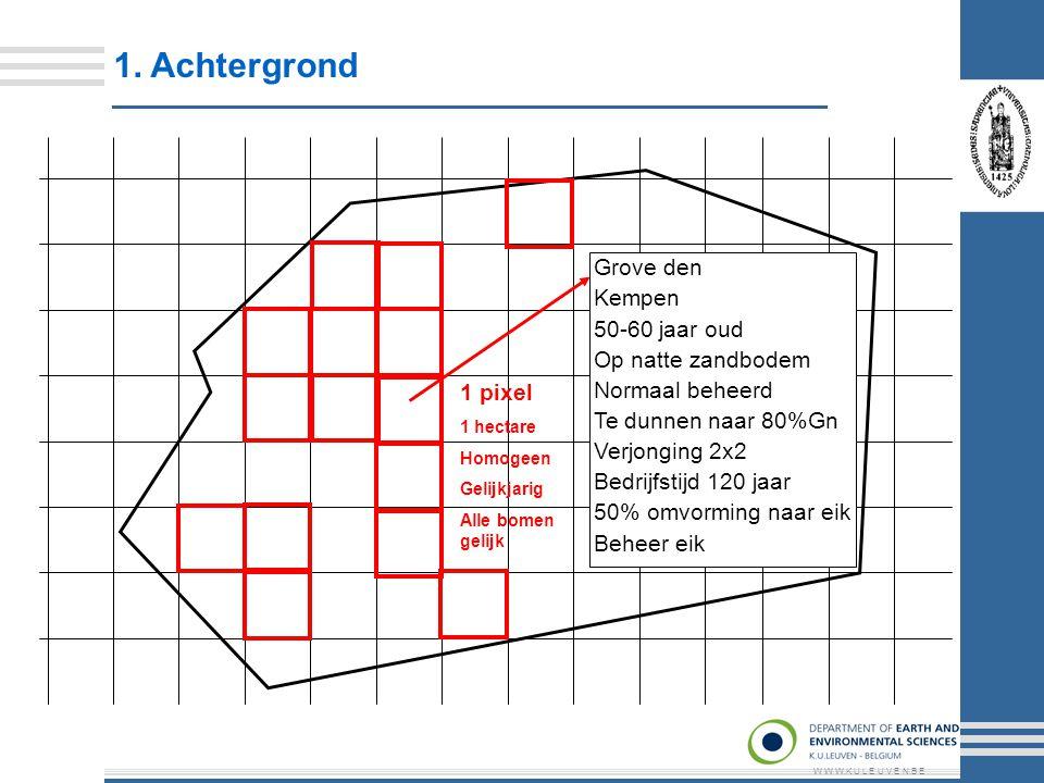 1. Achtergrond W W W.K U L E U V E N.B E 1 pixel 1 hectare Homogeen Gelijkjarig Alle bomen gelijk Grove den Kempen 50-60 jaar oud Op natte zandbodem N