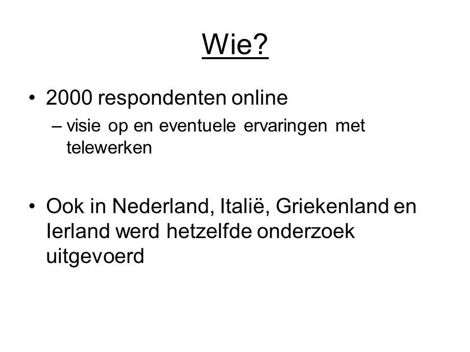 Wie? 2000 respondenten online –visie op en eventuele ervaringen met telewerken Ook in Nederland, Italië, Griekenland en Ierland werd hetzelfde onderzo