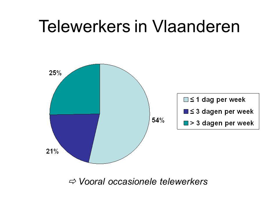  Vooral occasionele telewerkers Telewerkers in Vlaanderen