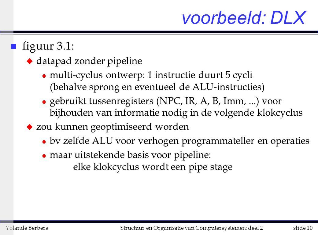slide 10Structuur en Organisatie van Computersystemen: deel 2Yolande Berbers voorbeeld: DLX n figuur 3.1: u datapad zonder pipeline l multi-cyclus ontwerp: 1 instructie duurt 5 cycli (behalve sprong en eventueel de ALU-instructies) l gebruikt tussenregisters (NPC, IR, A, B, Imm,...) voor bijhouden van informatie nodig in de volgende klokcyclus u zou kunnen geoptimiseerd worden l bv zelfde ALU voor verhogen programmateller en operaties l maar uitstekende basis voor pipeline: elke klokcyclus wordt een pipe stage