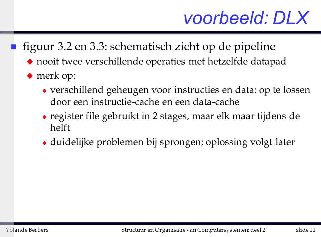 slide 11Structuur en Organisatie van Computersystemen: deel 2Yolande Berbers voorbeeld: DLX n figuur 3.2 en 3.3: schematisch zicht op de pipeline u nooit twee verschillende operaties met hetzelfde datapad u merk op: l verschillend geheugen voor instructies en data: op te lossen door een instructie-cache en een data-cache l register file gebruikt in 2 stages, maar elk maar tijdens de helft l duidelijke problemen bij sprongen; oplossing volgt later