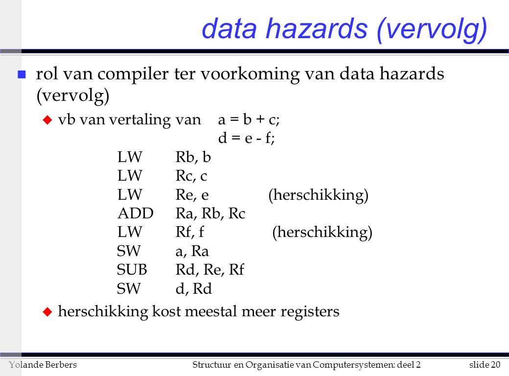 slide 20Structuur en Organisatie van Computersystemen: deel 2Yolande Berbers data hazards (vervolg) n rol van compiler ter voorkoming van data hazards (vervolg) u vb van vertaling van a = b + c; d = e - f; LW Rb, b LW Rc, c LW Re, e(herschikking) ADD Ra, Rb, Rc LW Rf, f (herschikking) SW a, Ra SUB Rd, Re, Rf SW d, Rd u herschikking kost meestal meer registers