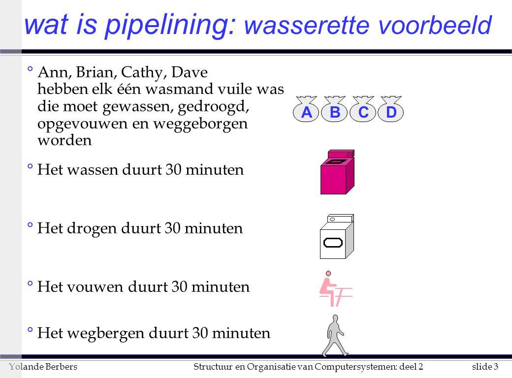 slide 14Structuur en Organisatie van Computersystemen: deel 2Yolande Berbers A hangt af van D; stall (bubble) nodig omdat vouwen vast zit TaskOrderTaskOrder 12 2 AM 6 PM 7 8 9 10 11 1 Tijd B C D A E F bubble 30 pipeline hazards
