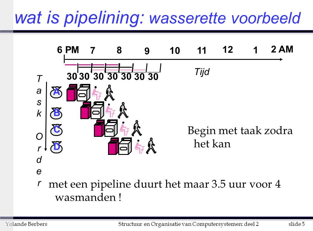 slide 6Structuur en Organisatie van Computersystemen: deel 2Yolande Berbers wat is pipelining n implementatietechniek u meerdere instructies voeren overlappend uit in de tijd u te vergelijken met een assemblagelijn in een autofabriek n terminologie u pipe stage of pipe segment: 1 stap u machine cyclus: l tijd voor 1 stap l wordt bepaald door de traagste pipe stage l meestal gelijk aan klokcyclus n ideaal: n Speedup: ideaal n