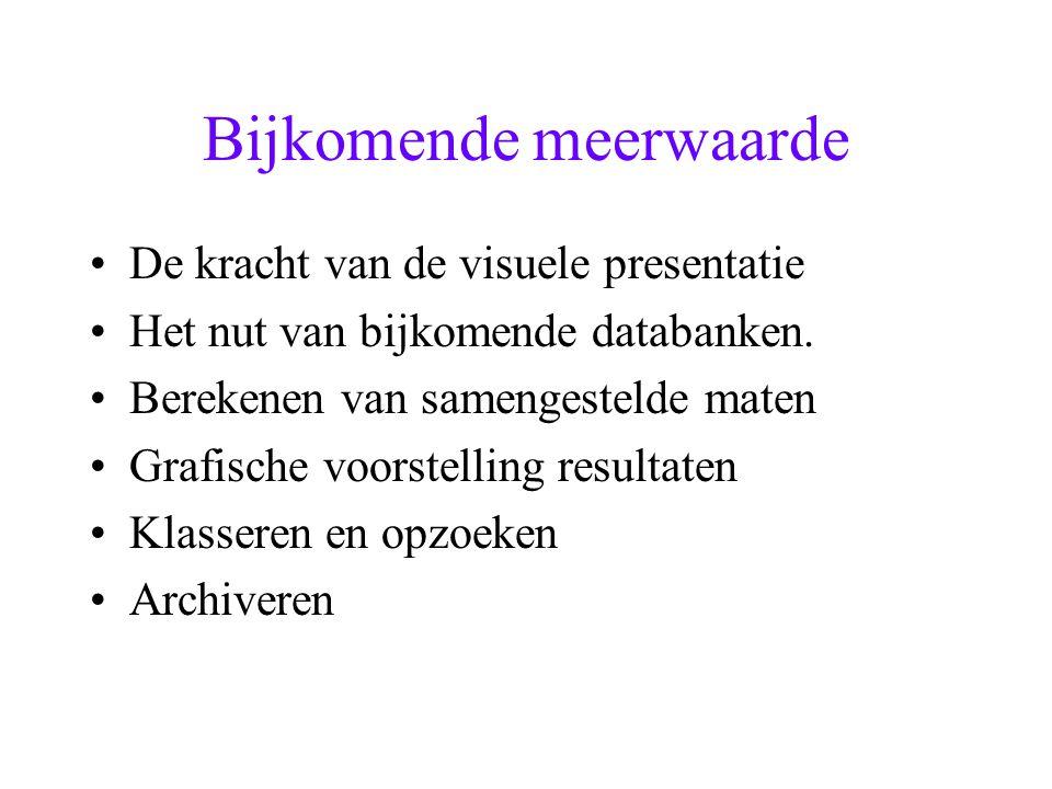 Bijkomende meerwaarde De kracht van de visuele presentatie Het nut van bijkomende databanken. Berekenen van samengestelde maten Grafische voorstelling