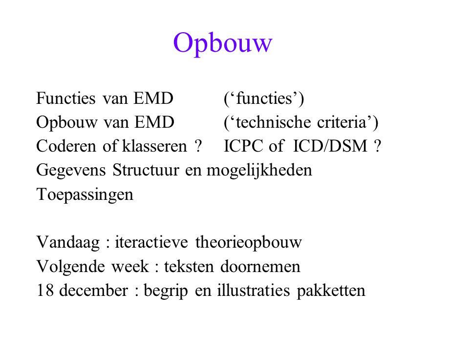 Opbouw Functies van EMD ('functies') Opbouw van EMD('technische criteria') Coderen of klasseren ? ICPC of ICD/DSM ? Gegevens Structuur en mogelijkhede