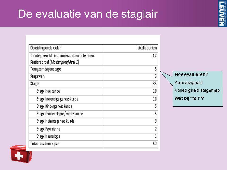 De evaluatie van de stagiair Hoe evalueren? Aanwezigheid Volledigheid stagemap Wat bij fail ?
