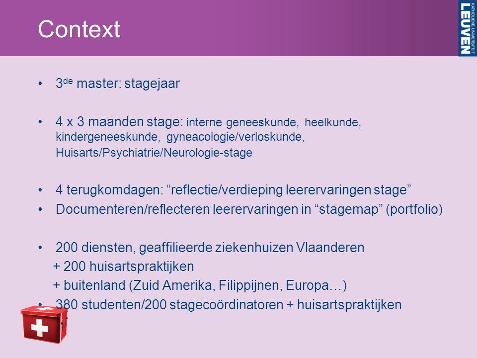 Context 3 de master: stagejaar 4 x 3 maanden stage: interne geneeskunde, heelkunde, kindergeneeskunde, gyneacologie/verloskunde, Huisarts/Psychiatrie/Neurologie-stage 4 terugkomdagen: reflectie/verdieping leerervaringen stage Documenteren/reflecteren leerervaringen in stagemap (portfolio) 200 diensten, geaffilieerde ziekenhuizen Vlaanderen + 200 huisartspraktijken + buitenland (Zuid Amerika, Filippijnen, Europa…) 380 studenten/200 stagecoördinatoren + huisartspraktijken