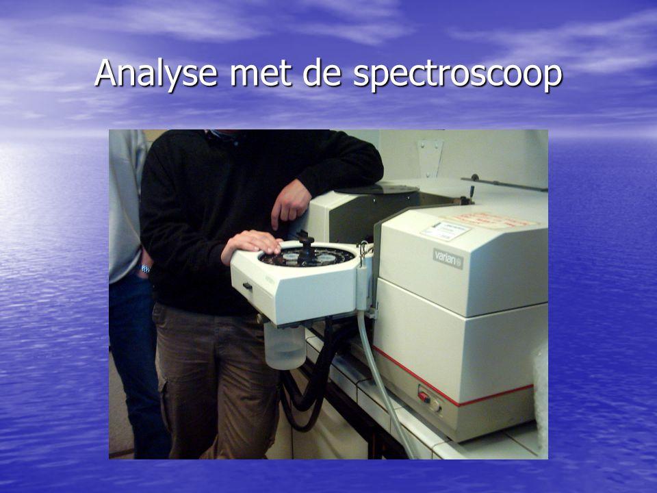 Analyse met de spectroscoop