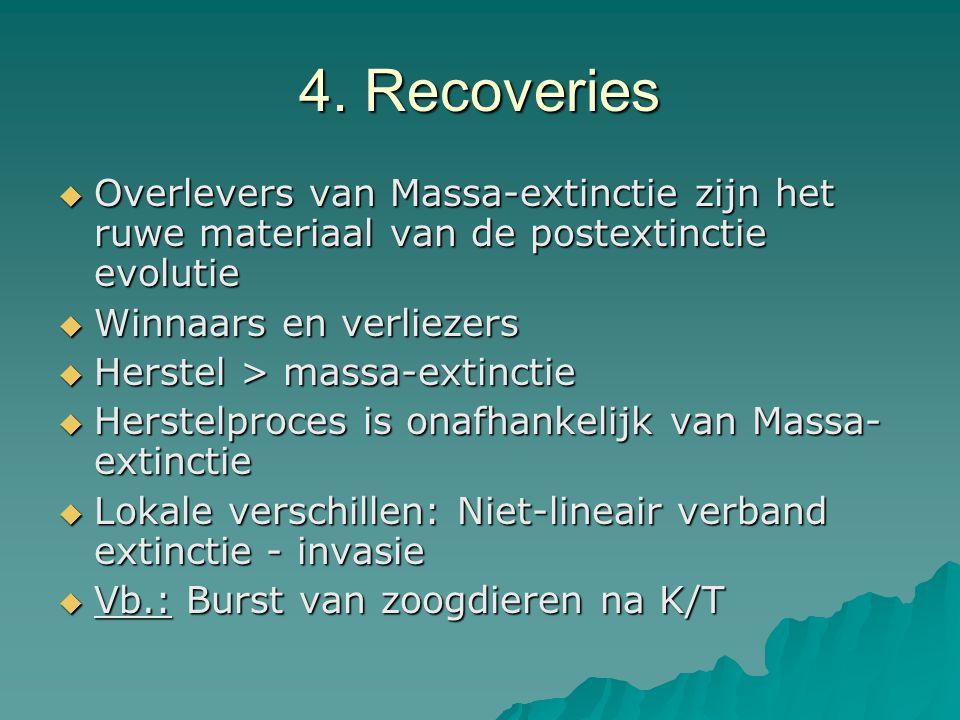 4. Recoveries  Overlevers van Massa-extinctie zijn het ruwe materiaal van de postextinctie evolutie  Winnaars en verliezers  Herstel > massa-extinc