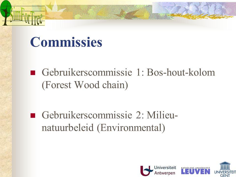 Commissies Gebruikerscommissie 1: Bos-hout-kolom (Forest Wood chain) Gebruikerscommissie 2: Milieu- natuurbeleid (Environmental)