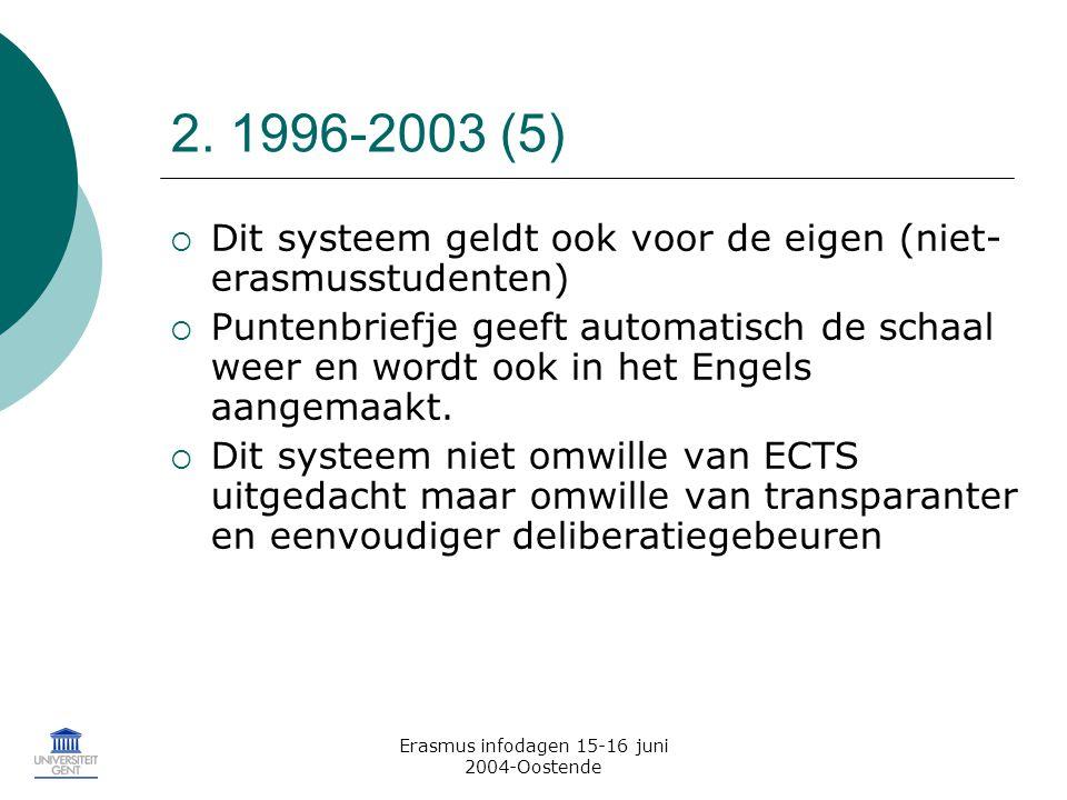Erasmus infodagen 15-16 juni 2004-Oostende 2.