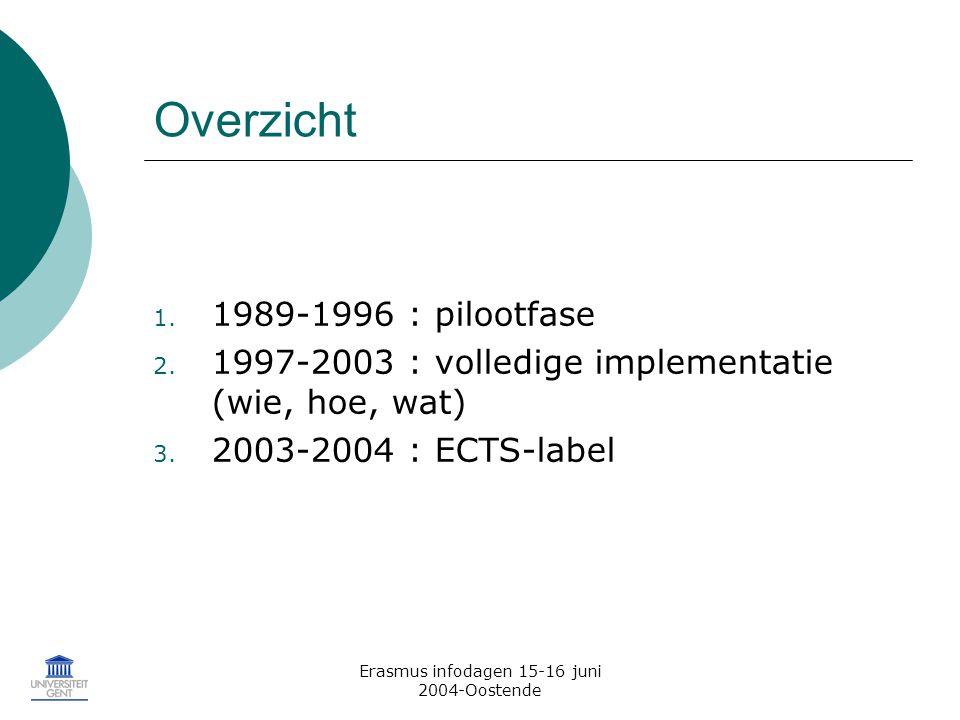 Erasmus infodagen 15-16 juni 2004-Oostende Overzicht 1.