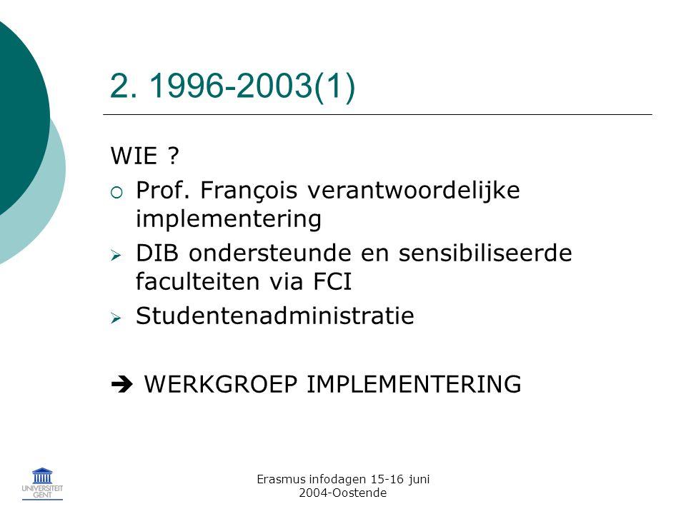 Erasmus infodagen 15-16 juni 2004-Oostende 2. 1996-2003(1) WIE .