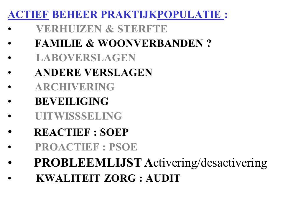 ACTIEF BEHEER PRAKTIJKPOPULATIE : VERHUIZEN & STERFTE FAMILIE & WOONVERBANDEN .