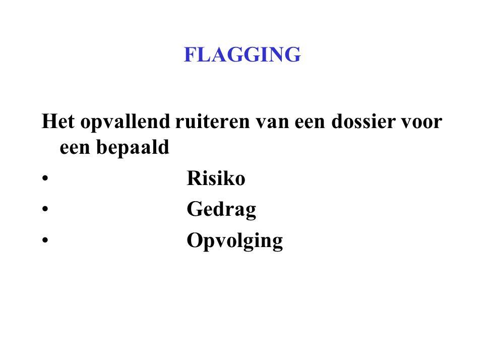 FLAGGING Het opvallend ruiteren van een dossier voor een bepaald Risiko Gedrag Opvolging