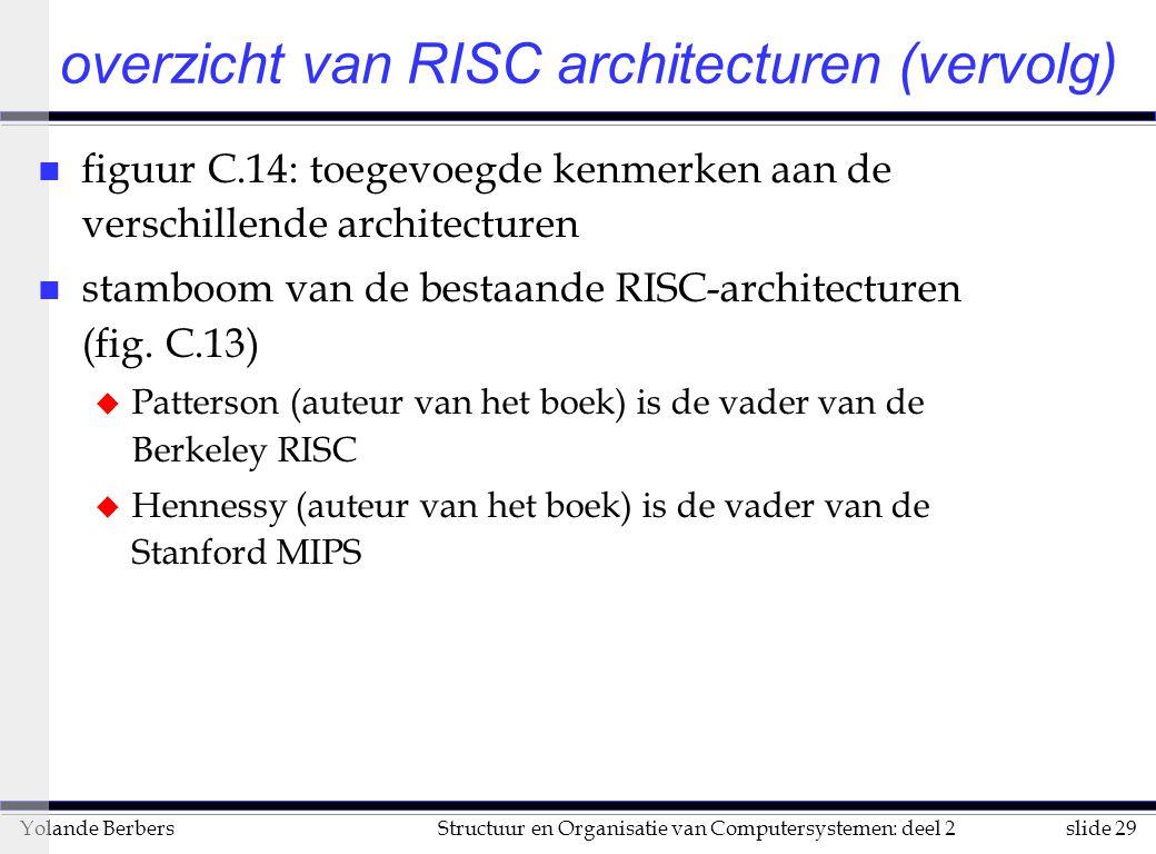 slide 29Structuur en Organisatie van Computersystemen: deel 2Yolande Berbers n figuur C.14: toegevoegde kenmerken aan de verschillende architecturen n stamboom van de bestaande RISC-architecturen (fig.