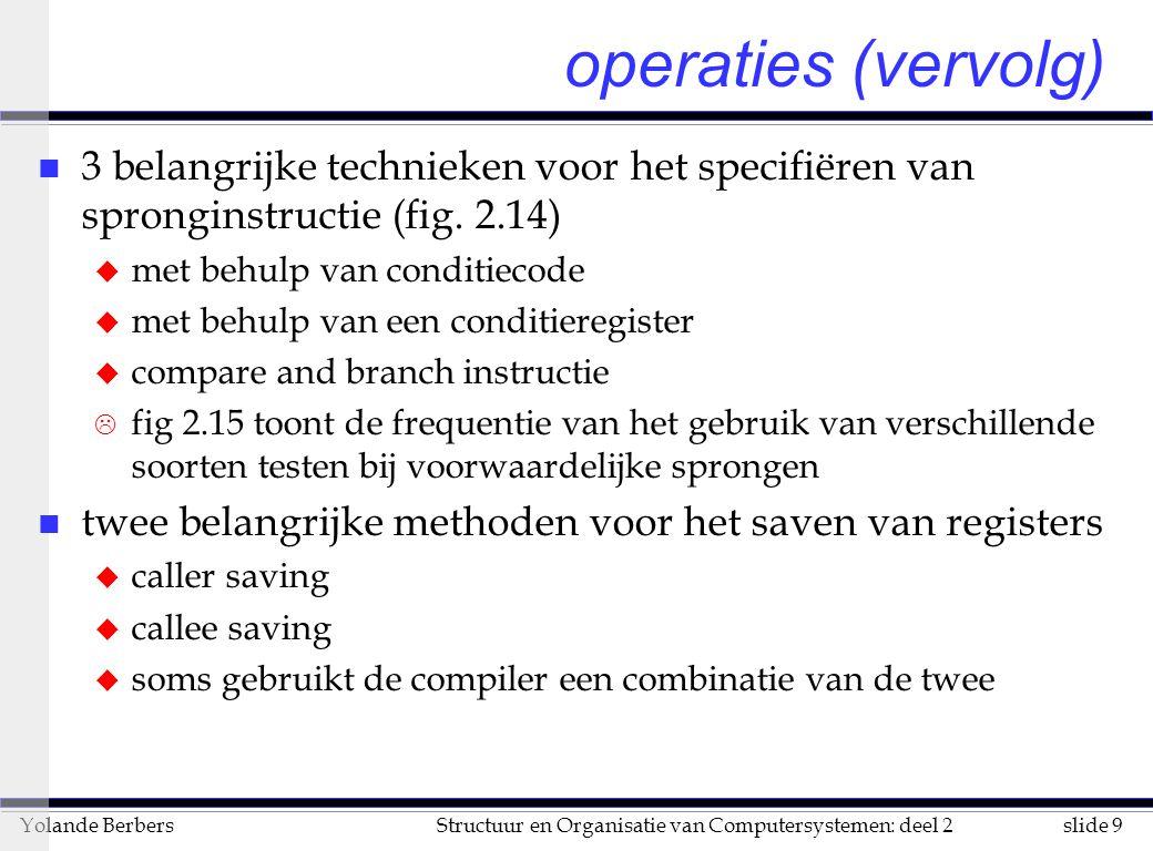 slide 9Structuur en Organisatie van Computersystemen: deel 2Yolande Berbers operaties (vervolg) n 3 belangrijke technieken voor het specifiëren van spronginstructie (fig.