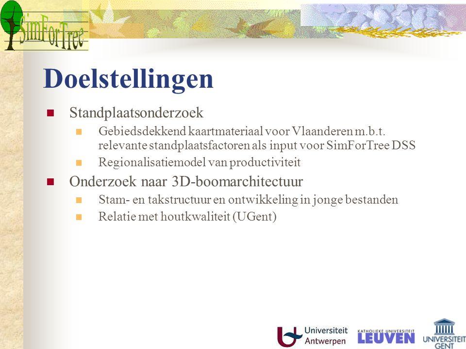 Doelstellingen Standplaatsonderzoek Gebiedsdekkend kaartmateriaal voor Vlaanderen m.b.t. relevante standplaatsfactoren als input voor SimForTree DSS R