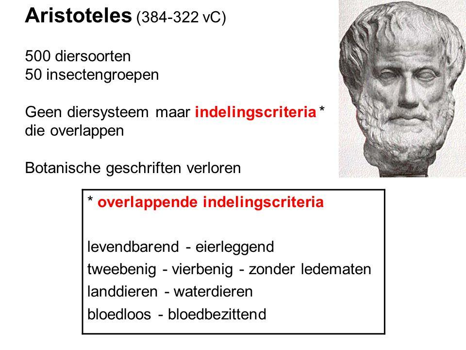 Aristoteles (384-322 vC) 500 diersoorten 50 insectengroepen Geen diersysteem maar indelingscriteria * die overlappen Botanische geschriften verloren * overlappende indelingscriteria levendbarend - eierleggend tweebenig - vierbenig - zonder ledematen landdieren - waterdieren bloedloos - bloedbezittend