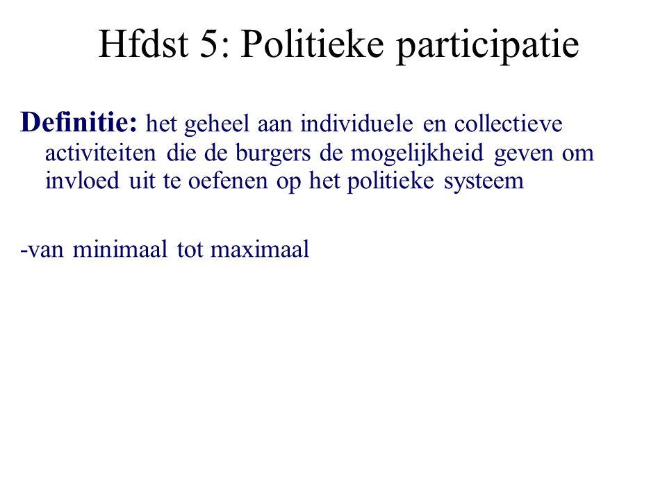 Hfdst 5: Politieke participatie Definitie: het geheel aan individuele en collectieve activiteiten die de burgers de mogelijkheid geven om invloed uit te oefenen op het politieke systeem -van minimaal tot maximaal