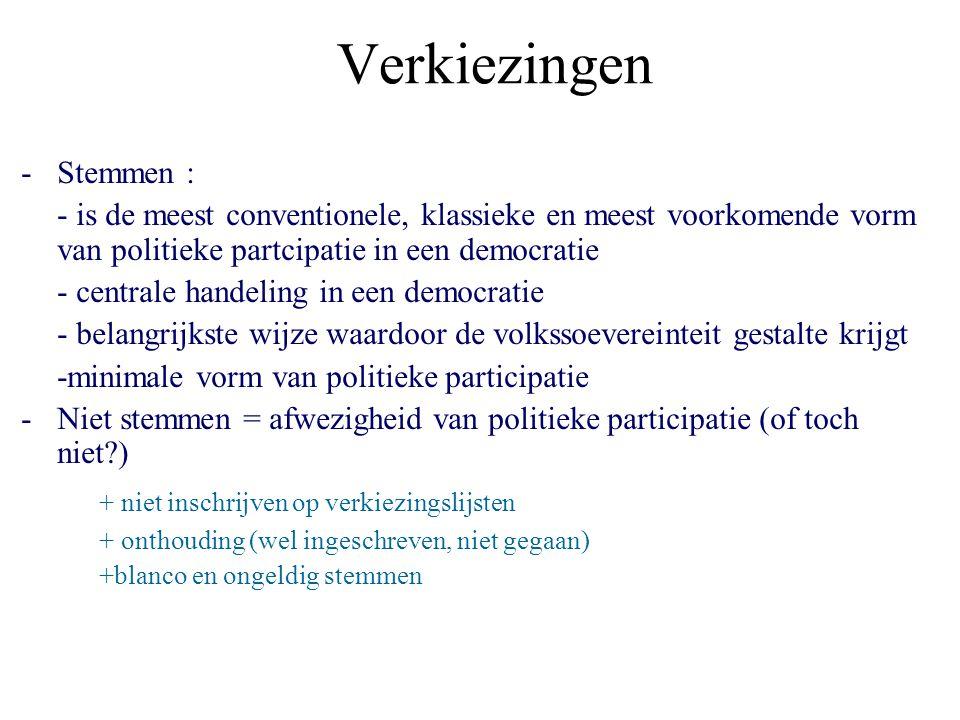 Verkiezingen -Stemmen : - is de meest conventionele, klassieke en meest voorkomende vorm van politieke partcipatie in een democratie - centrale handeling in een democratie - belangrijkste wijze waardoor de volkssoevereinteit gestalte krijgt -minimale vorm van politieke participatie -Niet stemmen = afwezigheid van politieke participatie (of toch niet?) + niet inschrijven op verkiezingslijsten + onthouding (wel ingeschreven, niet gegaan) +blanco en ongeldig stemmen