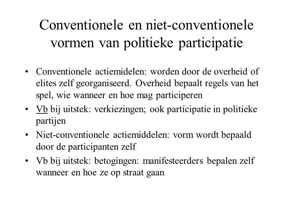 Is intensieve politieke participatie positief.