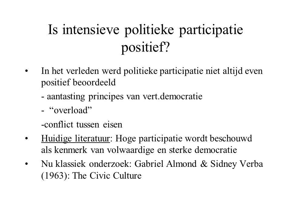 Nadelen van een intensieve politieke participatie: ongelijkheden in participatie zijn bijzonder hardnekkig, weinig verandering sinds jaren 50: laaggeschoolden en vrouwen participeren minder