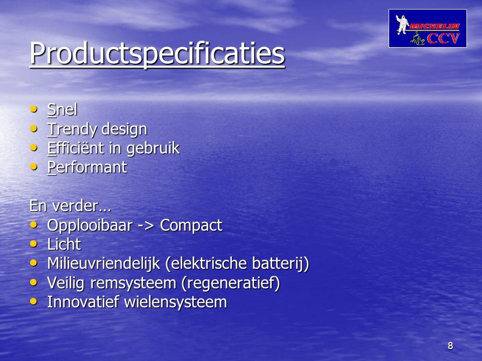 9 Perspectieven 6 8 15 21 28 31 33 Succes travelcase: lage productiecapaciteit, lange levertijden, lange TTM